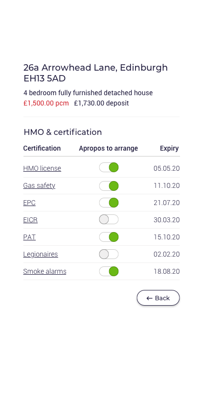 hmo certifications
